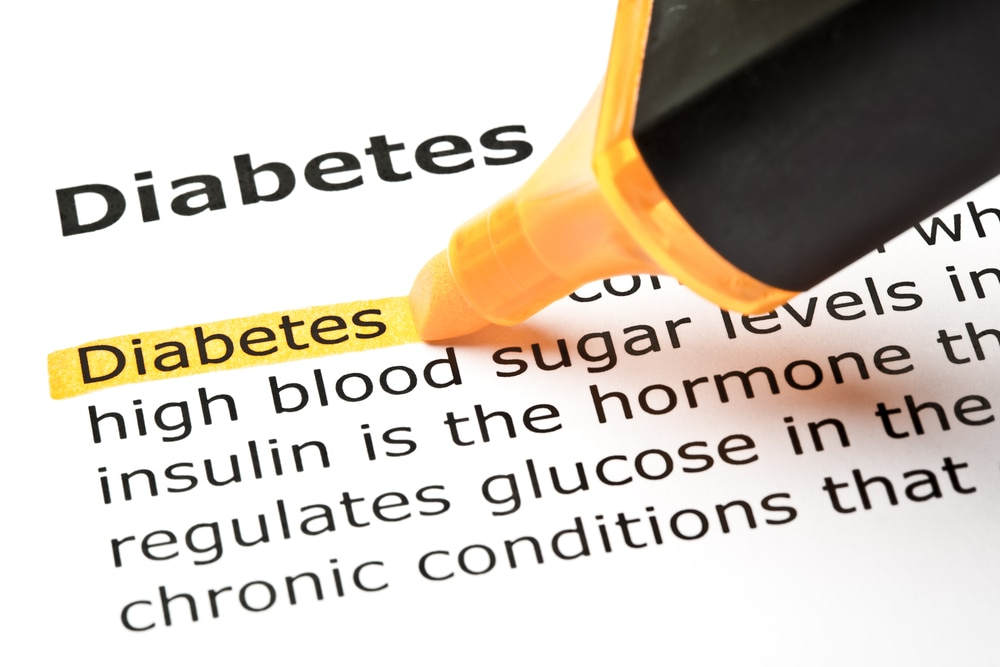 Recognise the signs and symptoms of Type 1 and Type 2 diabetes through a GP in Inkerman Medical Group